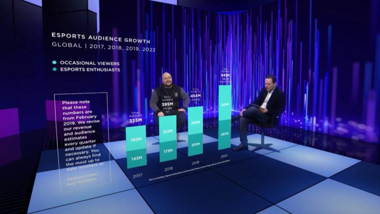Virtual Studio for Natexpo TV